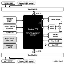 Block Diagram ACM-107