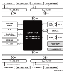 Block Diagram ACM-2087