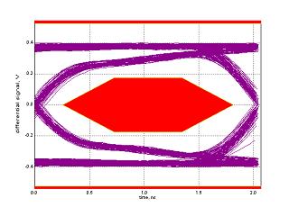 EDA-013_FT232H_eye