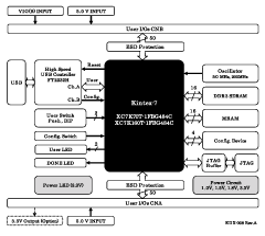 Block Diagram EDX-008