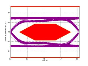 EDX-009_FT232H_eye