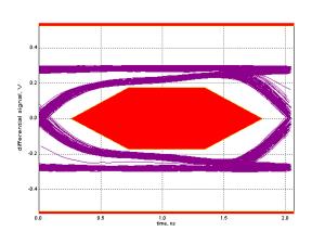 EDX-009_FT600_eye