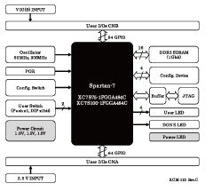 Block Diagram XCM-115