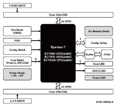 Block Diagram XCM-115Z
