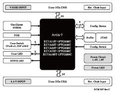 XCM-307_BlockDiagram